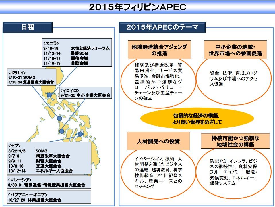 2015 APEC フィリピン テーマと日程