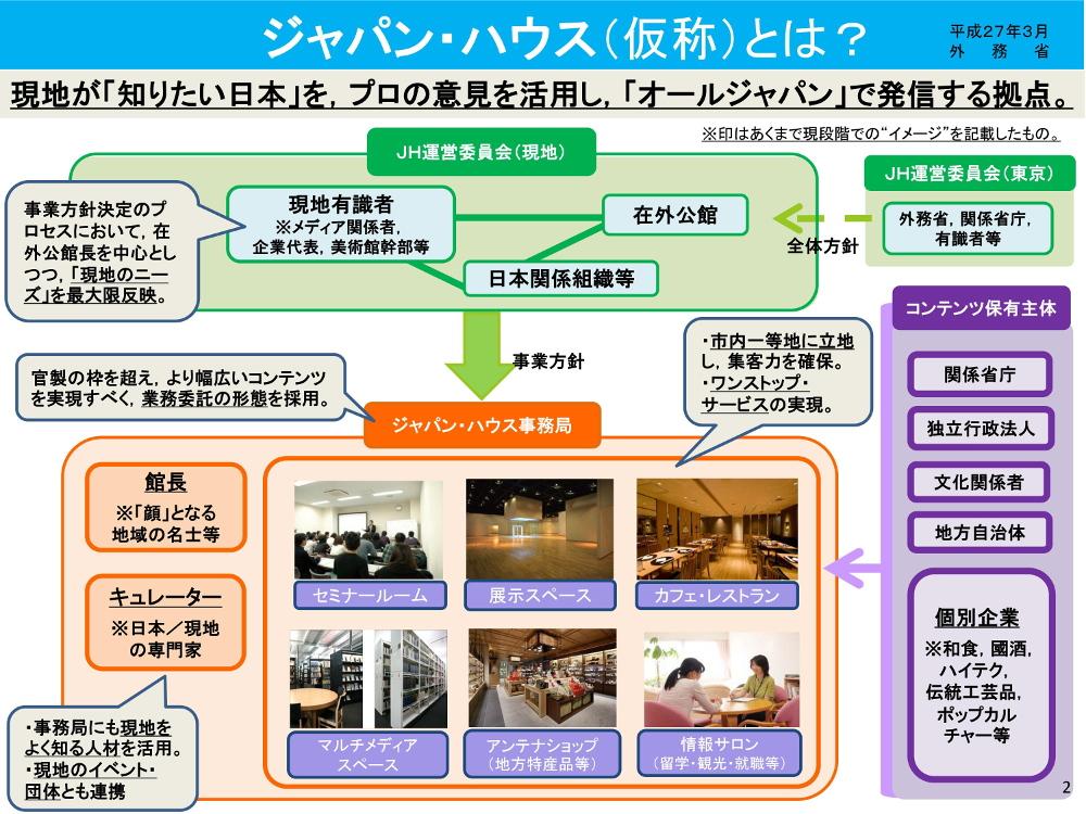 1603 ジャパンハウス 現時点での業務概要 外務省2
