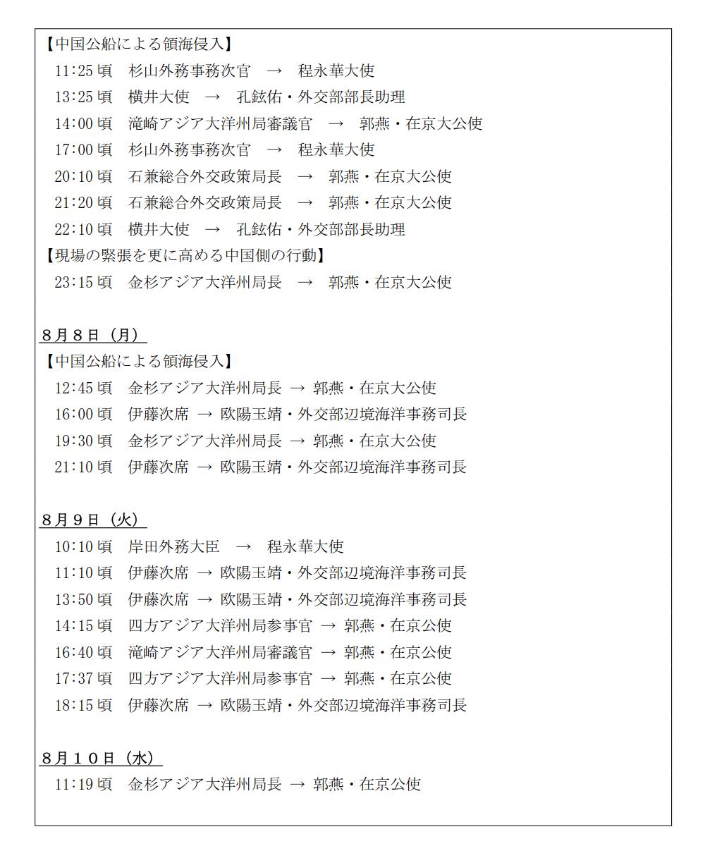 160810 尖閣諸島周辺海域における中国公船及び中国漁船の活動状況について_4