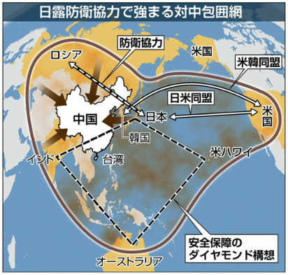 Asia's Democratic Security Diamond セキュリティダイヤモンド構想